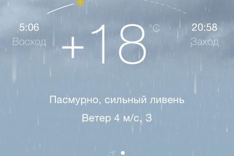 Погода в мае 2016 череповец