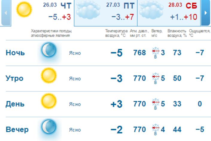 погода в севастополе на сегодня точный производители